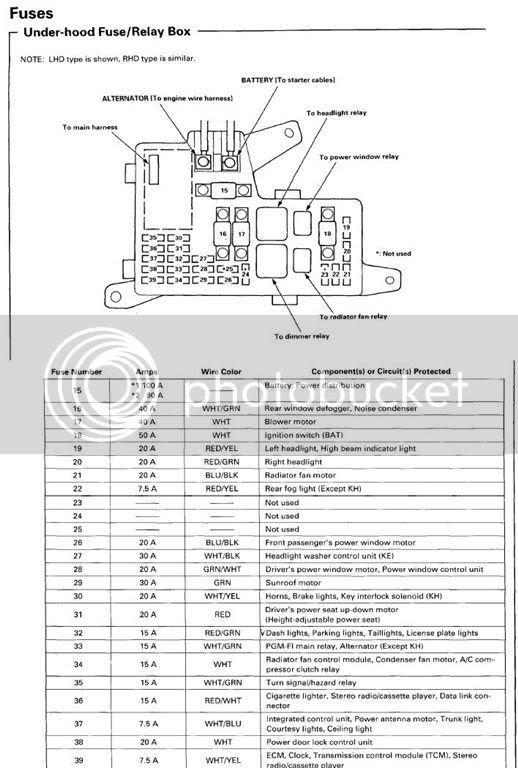 97 Honda Accord Fuse Box : 94 97 Honda Accord Fuse Box
