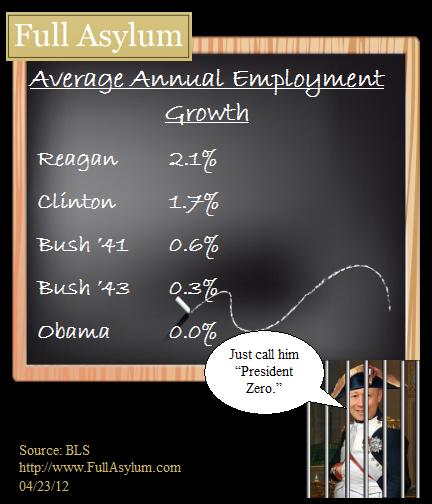 Obama: The Unemployment President