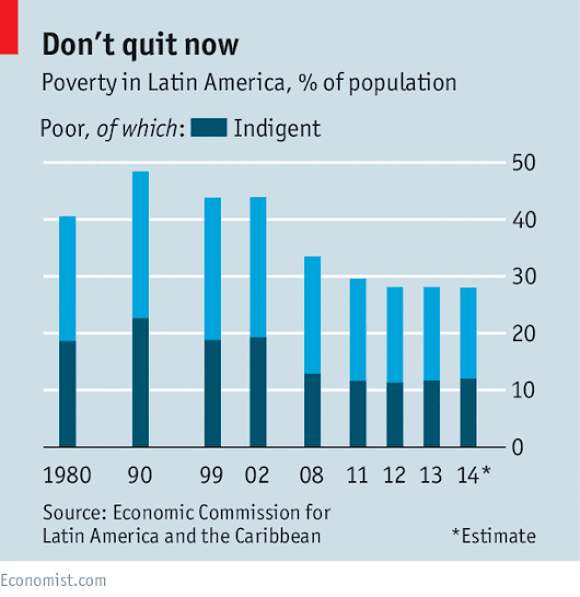 Latin America's social progress has stopped. What is to be done?