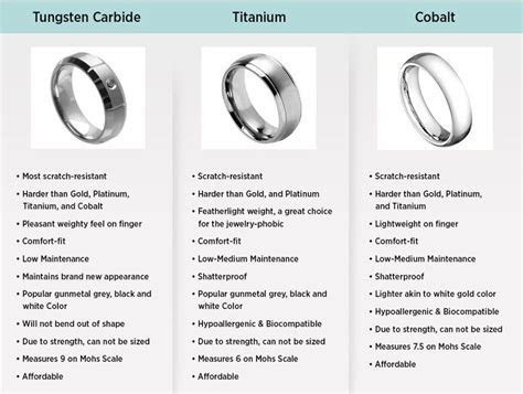 Features And Comparisons Of Metal Rings  Tungsten Carbide