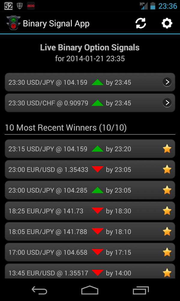 Binary Trading Signals Options Live