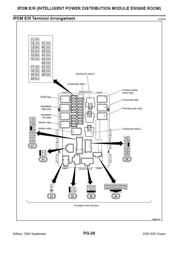 Wiring Diagram PDF: 2002 Infiniti Q45 Fuse Panel Diagram