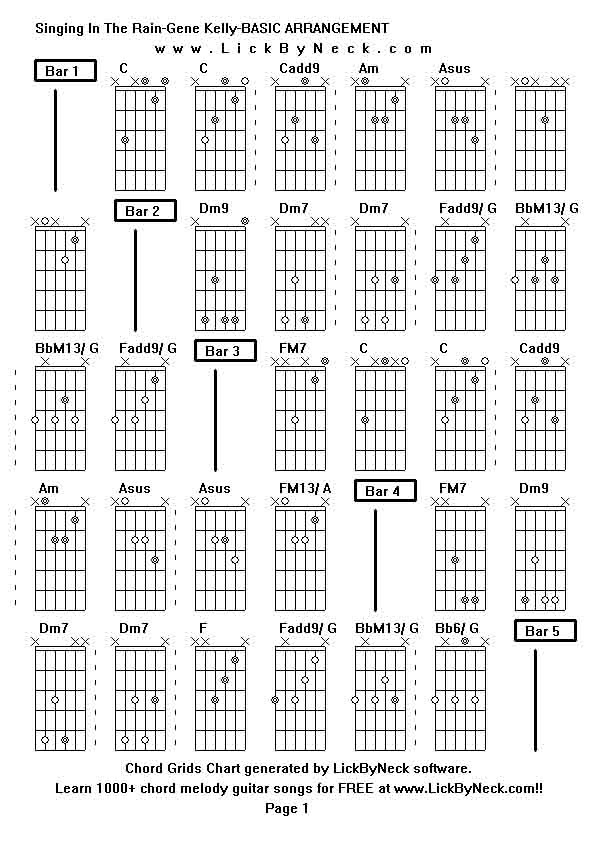 17 Guitar Chord Chart Software Free Download Chord Chart Software