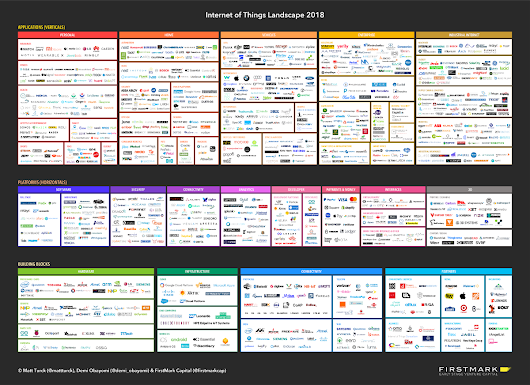 Growing Pains: The 2018 Internet of Things Landscape