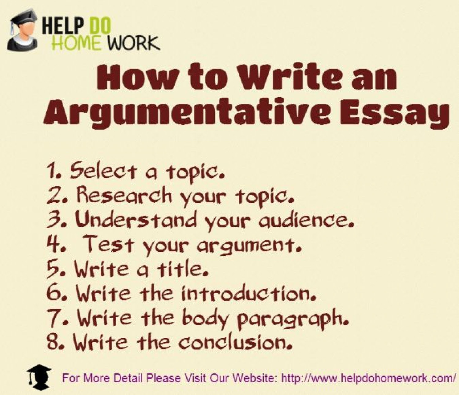 how to write a visual argument analysis essay