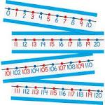 CDP 110215 Carson PreK- Grade 2 Number Line Bulletin Brd Set CDP110215