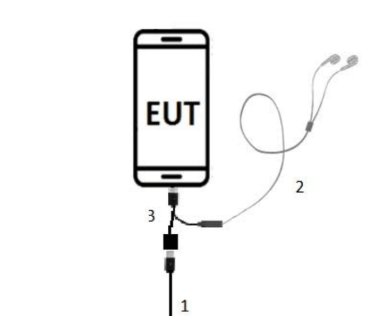 Will the new Sony Xperia ditch the 3.5 mm headphone jack?