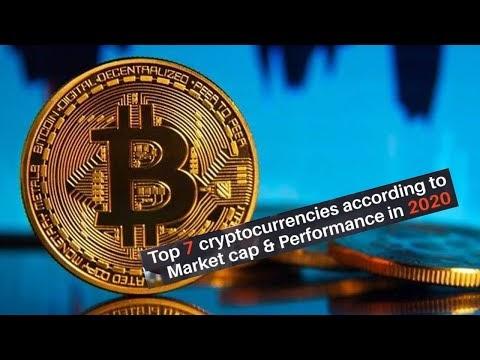 top cryptocurrencies according to Market cap & Performance