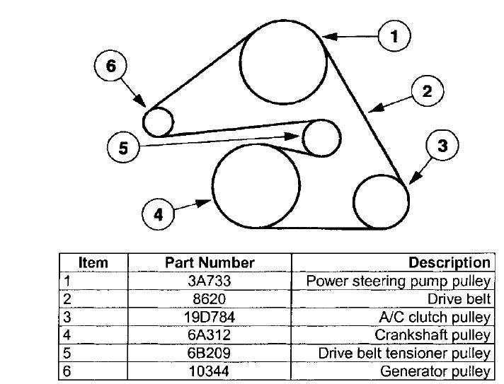 2004 Mercury Sable Serpentine Belt Diagram