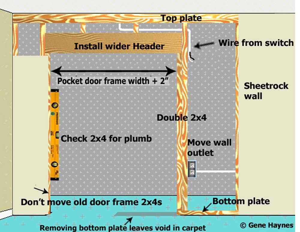 Install New Frame For Pocket Door