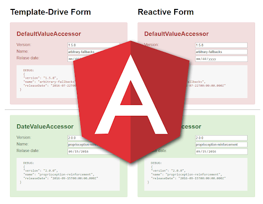 Angular 2: How to use date input controls with Angular Forms | Johannes' Blog