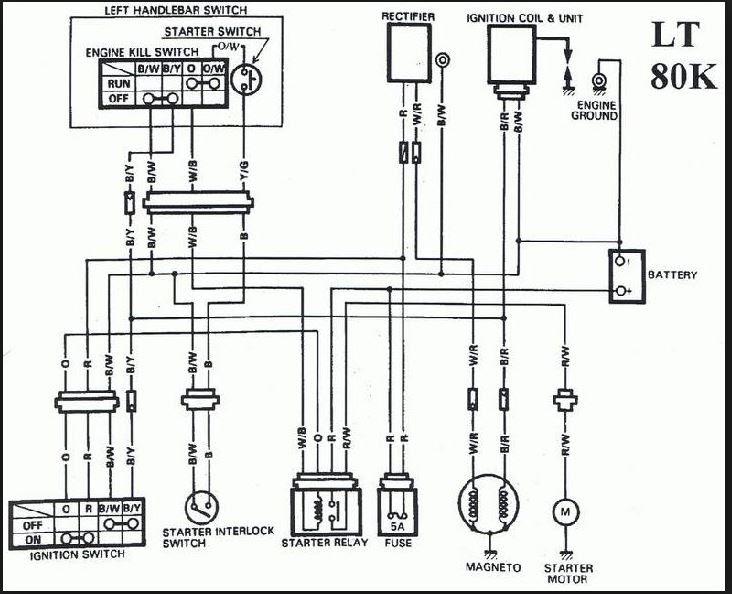 Suzuki Lt80 Wiring Diagram from lh3.googleusercontent.com