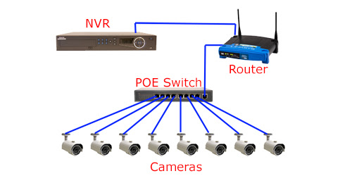 ptz security system wiring diagrams image 3