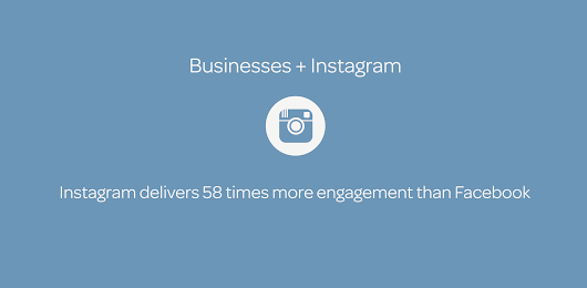 Instagram for Small Businesses - MarketGoo