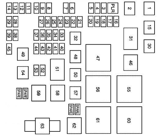Diagram 2011 Chevy Equinox Fuse Diagram Full Version Hd Quality Fuse Diagram Wiredwiring2n Stefanocerchiaro It