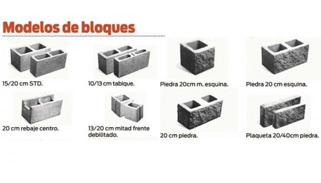 Casas cocinas mueble precios de bloques de hormigon - Precio de bloques de hormigon ...