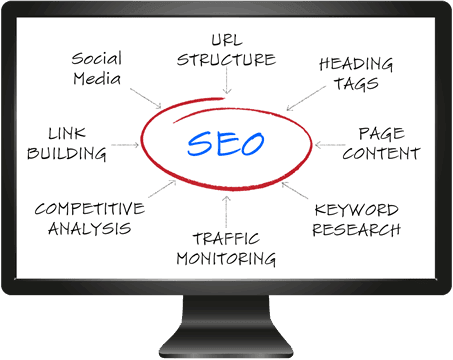 Intensive SEO Training in London on Wed 28 Mar 2018 – London Web Factory