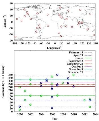 Impactos de asteroides na Terra não são aleatórios