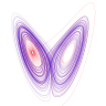 Lorenz attractor.svg