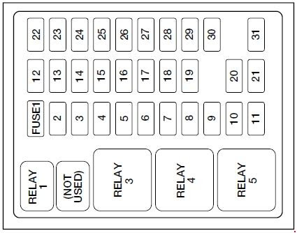 2001 Ford Excursion Fuse Box Diagram / Diagram Fuse Box