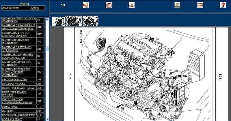 Renault Kangoo Electrical Wiring Diagram