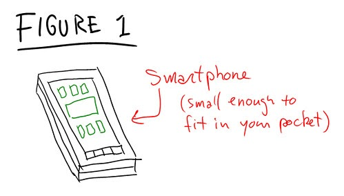 Anything Instructional: From Smartphone to Smart Device ...