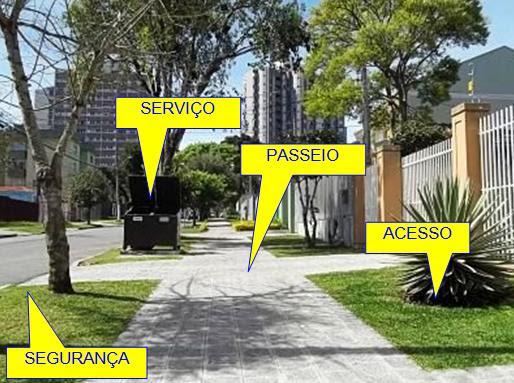 As faixas que compõem a calçada