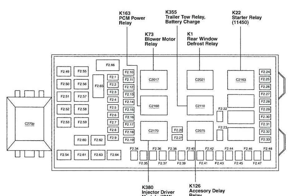 [DIAGRAM] 2005 Infiniti G35 Coupe Fuse Diagram