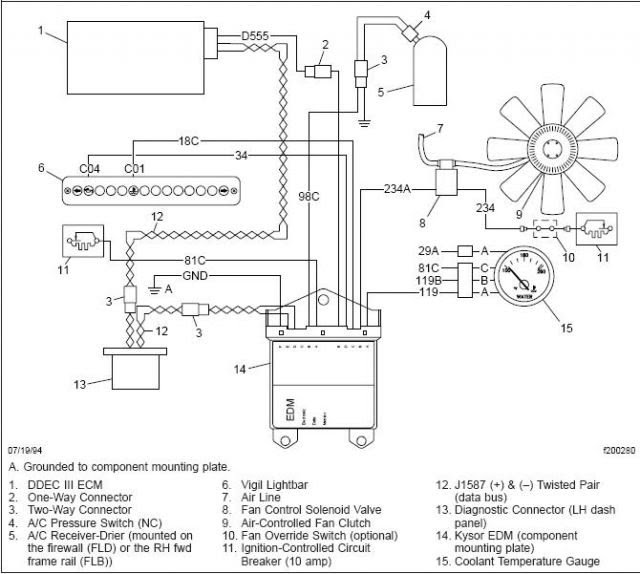 Schema Detroit Series 60 Engine Fan Wiring Diagram Hd Version Simplediagrams2 Kinggo Fr