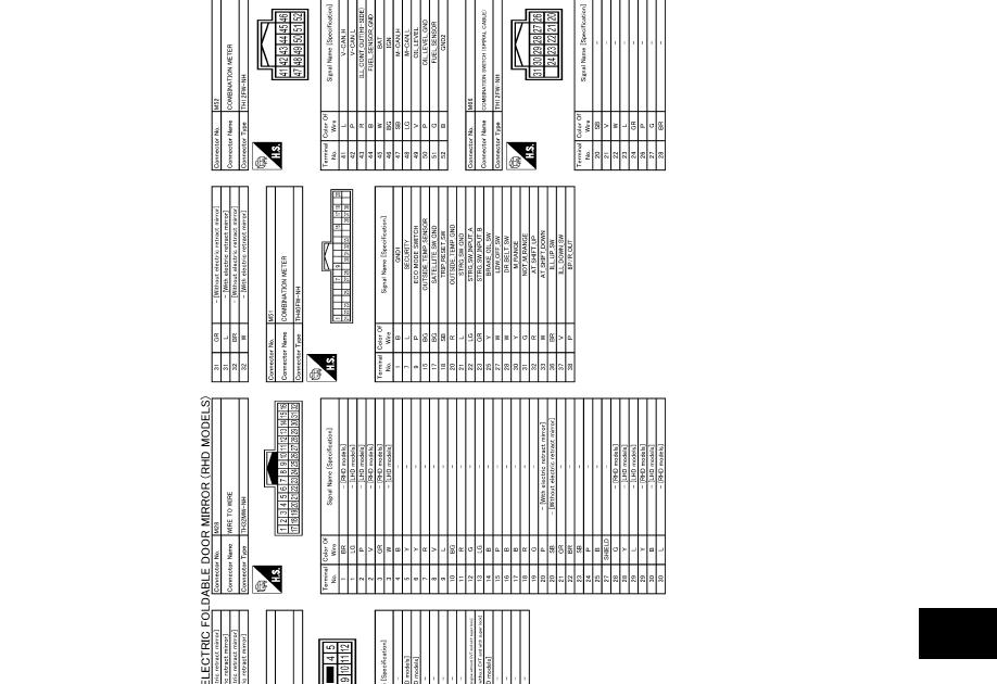 29 Schema Electrique Nissan Qashqai