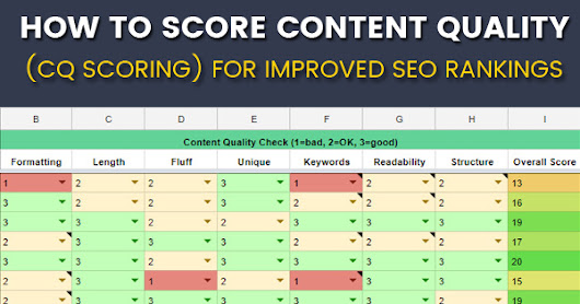 How to Score Content Quality for Improved SEO Rankings (CQ Scoring)
