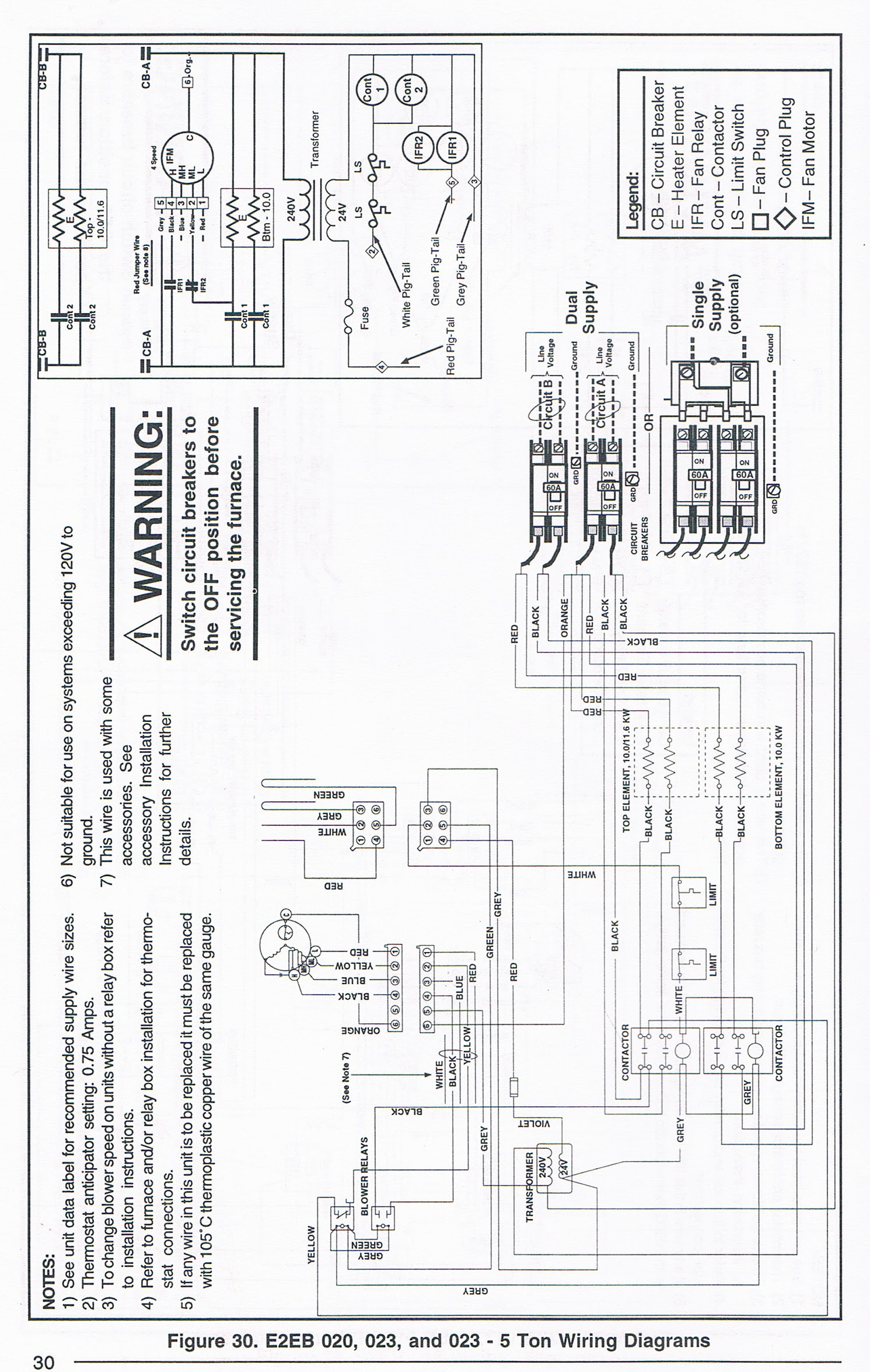 29 Nordyne E2eb 015ha Wiring Diagram