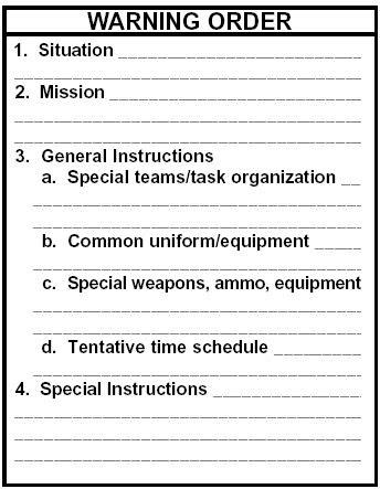 PLAN - Warning order (ArmyStudyGuide.com)