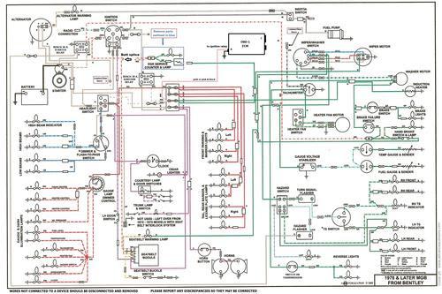 Austin A40 Farina Wiring Diagram