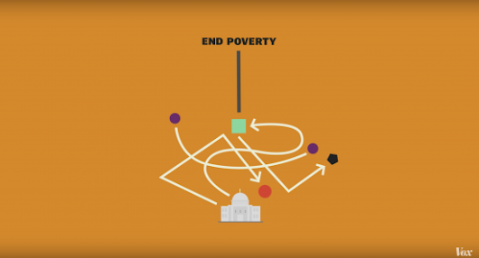 If We Know How to End Poverty, Why Has Poverty Not Ended?