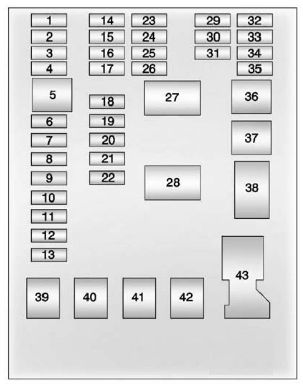 Dacia Duster Fuse Layout