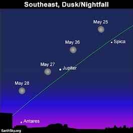 Beauty! Moon and Jupiter May 25 to 28 | EarthSky.org