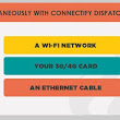 Insert Coin: Connectify Dispatch lets you put all your internets together into one big internet (video)