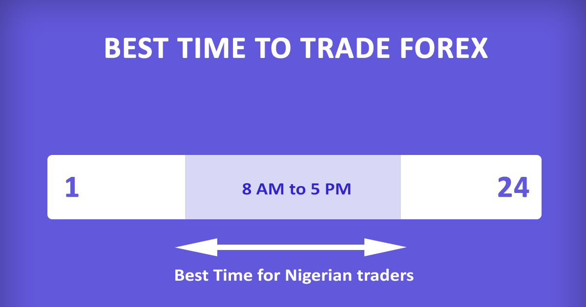 Forex market hours: analyzing forex trading hours and best time to trade forex | Liteforex