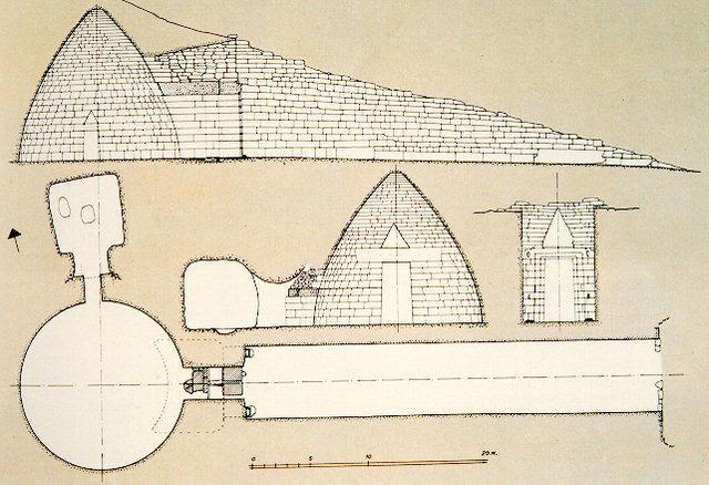 Tutti i tipi di archi in architettura | I sostegni sulle aperture | I modelli di arco