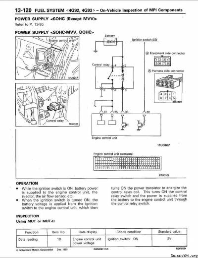 Wiring Diagram For Evoiii Ecu Galant Vr 4 Technical Discussions Galantvr 4 Org Mitsubishi Galant Vr4 Forum