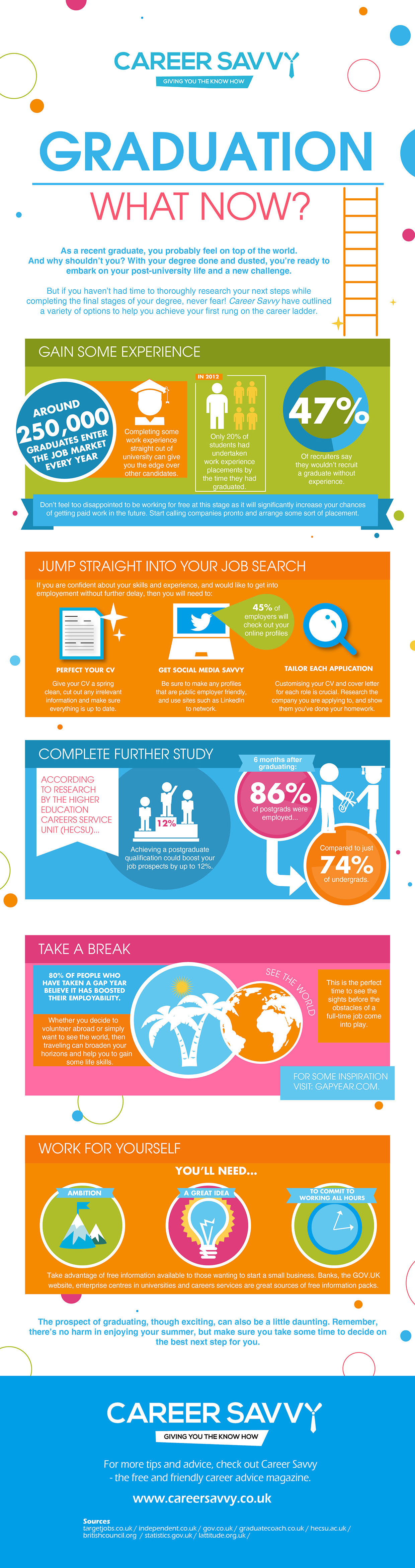 Infographic: Graduation - What Now? #infographic