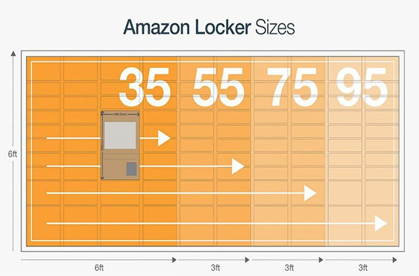 How to Become an Amazon Locker Host