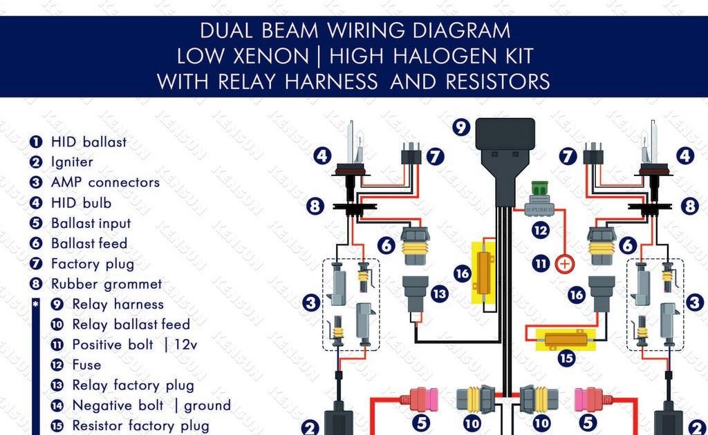 DIAGRAM] Diagram F150 Hid Ballast Wiring Diagram FULL Version HD Quality Wiring  Diagram - SONINNISFREE.HORIZONMARKET.FRsoninnisfree.horizonmarket.fr