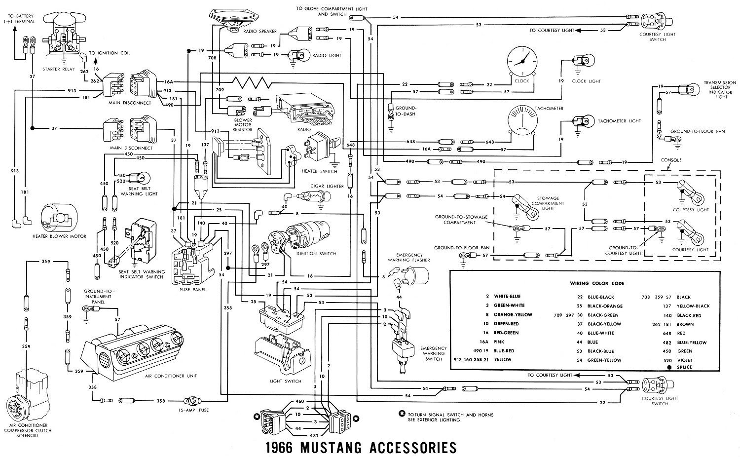65 Mustang Wiring Diagram For Tail Lights Best Wiring Diagrams Sharp Follow A Sharp Follow A Ekoegur Es