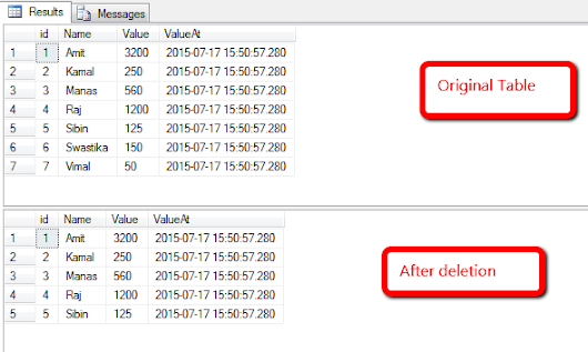 Recover Deleted Data On SQL Server