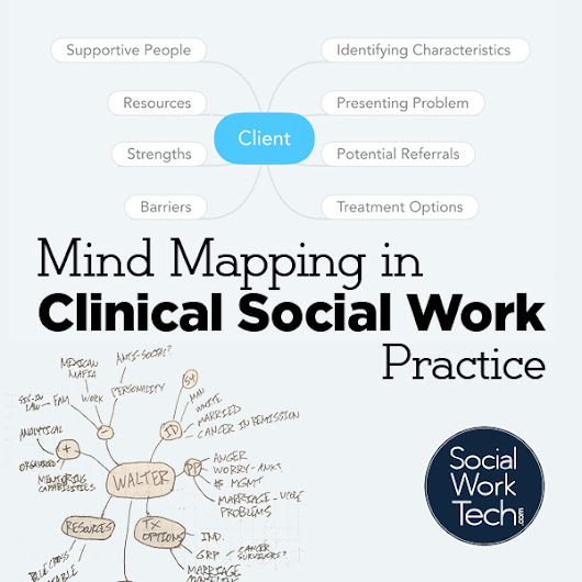 Mind Mapping in Clinical Social Work Practice