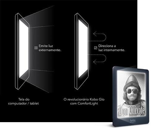 ComfortLight ilumina a página e não o seu rosto