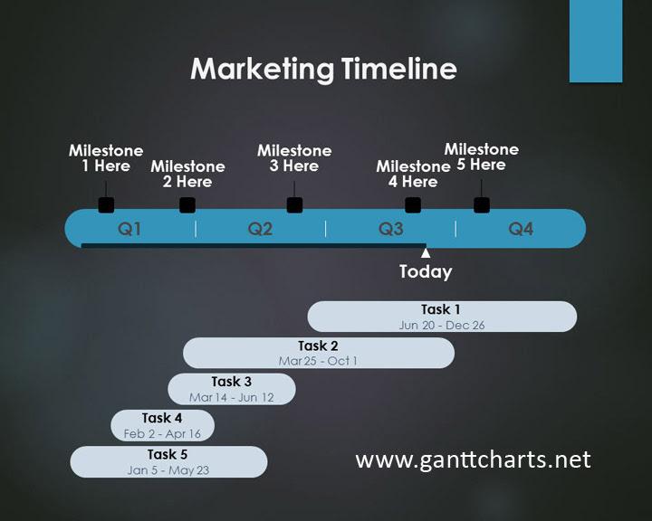 Marketing Powerpoint Timeline For Gantt Chart Ppt Download Ganttcharts Net