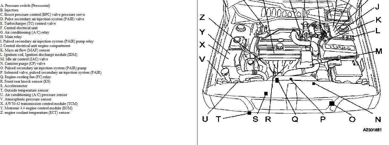 1999 Volvo S70 Engine Diagram Wiring Diagram Approval A Approval A Zaafran It
